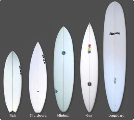type_surfboards