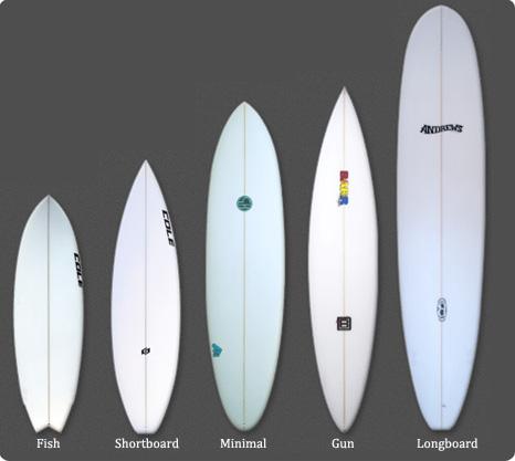 type_surfboards